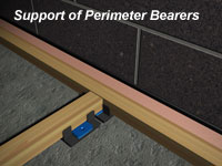 Support of Perimeter Bearers